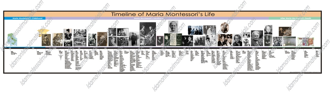Free Montessori Timeline Of Life Printable